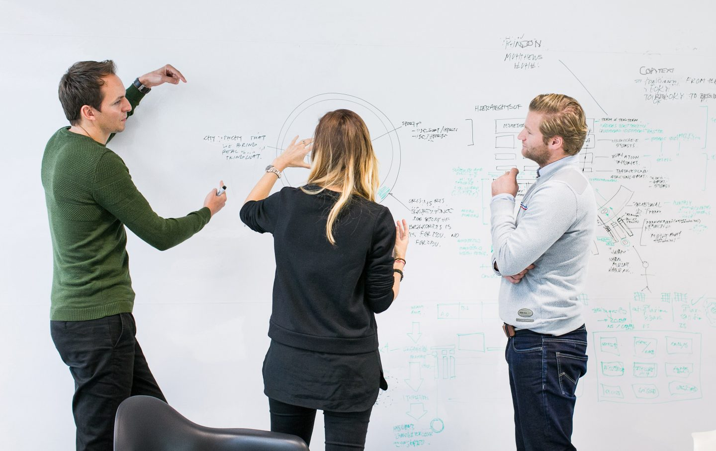 Three colleagues doing a brainstorming in front of a big whiteboard. Whiteboard-work situation-brainstorming-adidas-Comfort Zone, GamePlan A