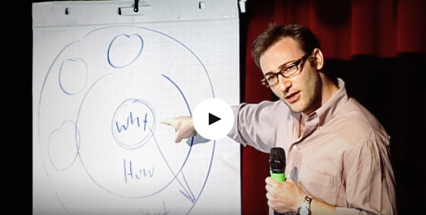 Man wearing glasses holding a microphone pointing to a diagram on a flip chart while giving speech, Simon Sinek, TED Talks, why, how, inspiration, talk, GamePlan A